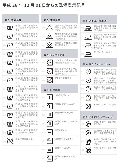 12月からの新・洗濯表示はこれさえ覚えておけば安心!【リネット流 ...