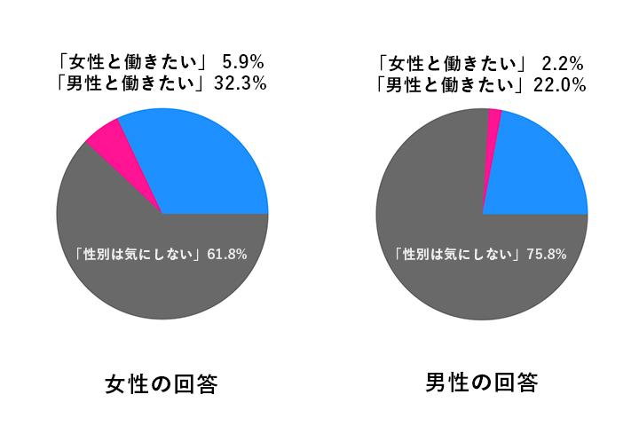 sub_data