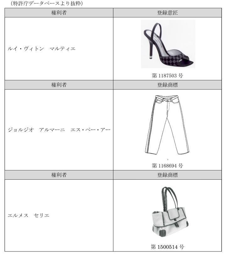 Fashion-Law-for-Beginner-法律編-2