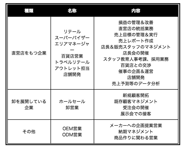 職種別ガイド_1